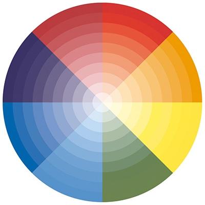 inglaze colour wheel